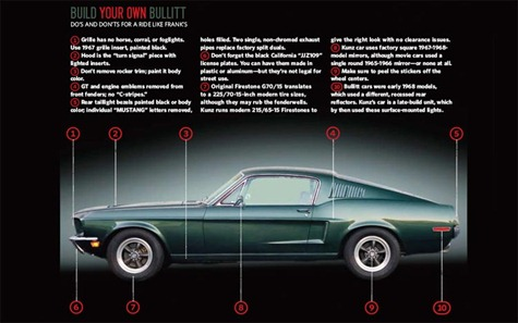 112_0801_19z 1968_ford_mustang_bullitt feature_diagram