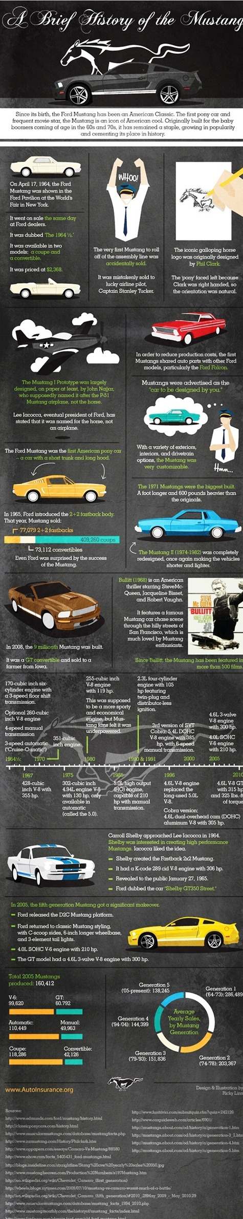 infograph_history