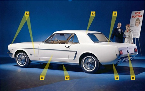 1964-ford-mustang-rear-view